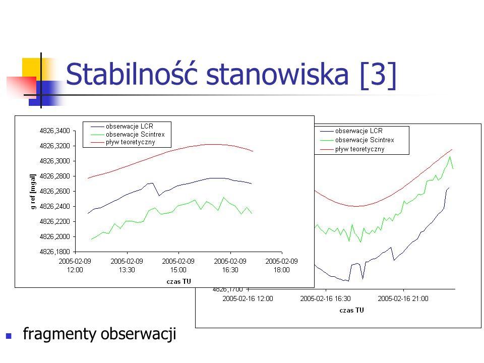 Stabilność stanowiska [3]